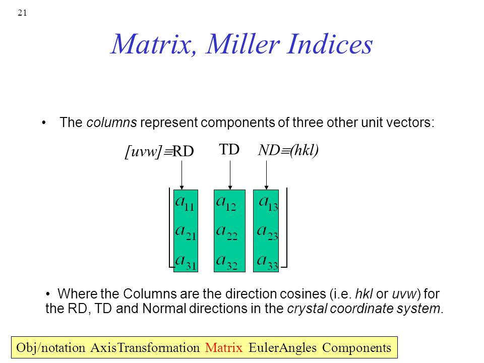 Matrix, Miller Indices TD [uvw]RD ND(hkl)